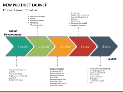 New Product Launch PPT slide 37