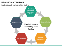 New Product Launch PPT slide 38