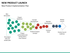 New Product Launch PPT slide 40