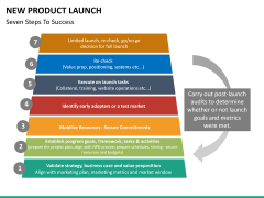 New Product Launch PPT slide 41