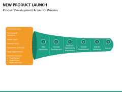 New Product Launch PPT slide 27