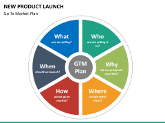 New Product Launch PPT slide 47