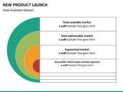 New Product Launch PPT slide 48