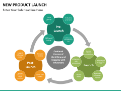 New Product Launch PPT slide 29