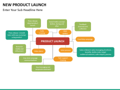 New Product Launch PPT slide 34