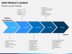 New Product Launch PPT slide 12