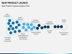 New Product Launch PPT slide 15