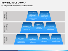 New Product Launch PPT slide 17