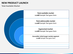 New Product Launch PPT slide 23