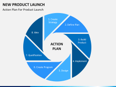 New Product Launch PPT slide 7