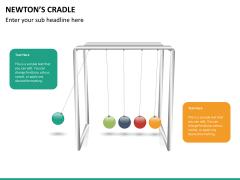 Newton's cradle PPT slide 9