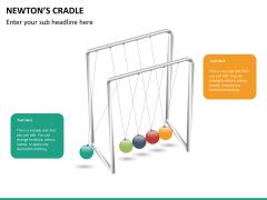 Newton's cradle PPT slide 14