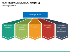Near Field Communication PPT slide 24