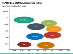 Near Field Communication PPT slide 26