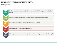 Near Field Communication PPT slide 18
