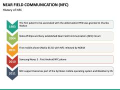 Near Field Communication PPT slide 18