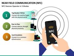 Near Field Communication PPT slide 19