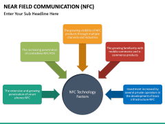 Near Field Communication PPT slide 22
