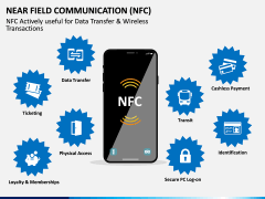 Near Field Communication PPT slide 1
