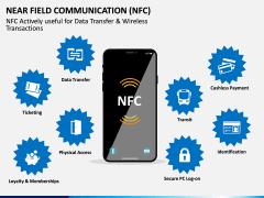 Near Field Communication PPT slide 1
