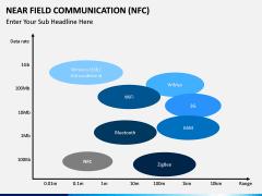 Near Field Communication PPT slide 12