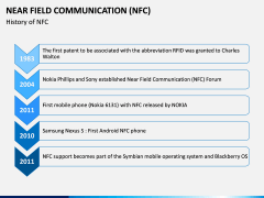Near Field Communication PPT slide 4