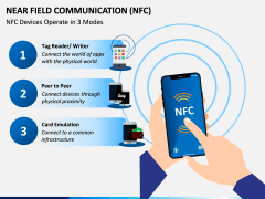 Near Field Communication PPT slide 5