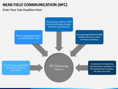 Near Field Communication PPT slide 8