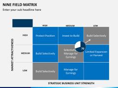 Nine field matrix PPT slide 2