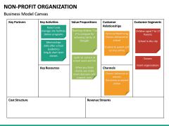 Non-Profit Organization PPT slide 21