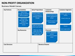 Non-Profit Organization PPT slide 6