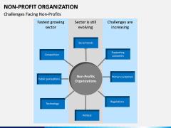 Non-Profit Organization PPT slide 8