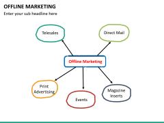 Offline marketing PPT slide 18