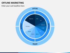 Offline marketing PPT slide 2