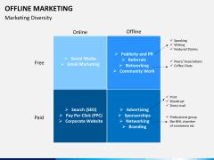 Offline marketing PPT slide 3