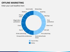 Offline marketing PPT slide 5