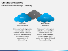 Offline marketing PPT slide 6
