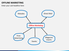 Offline marketing PPT slide 9