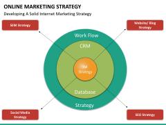 Online marketing strategy PPT slide 26