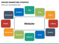 Online marketing strategy PPT slide 28