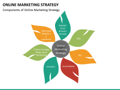 Online marketing strategy PPT slide 18