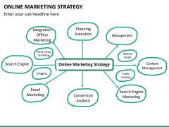 Online marketing strategy PPT slide 20