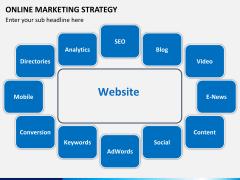 Online marketing strategy PPT slide 13