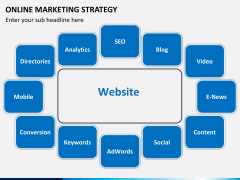 Online marketing bundle PPT slide 13