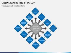Online marketing strategy PPT slide 7