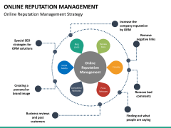 Online reputation management PPT slide 16