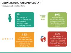 Online reputation management PPT slide 28