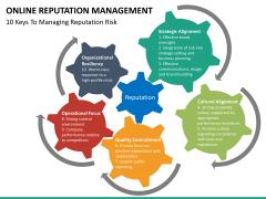 Online reputation management PPT slide 29
