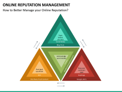 Online reputation management PPT slide 17
