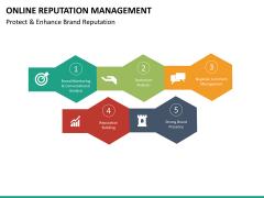 Online reputation management PPT slide 18